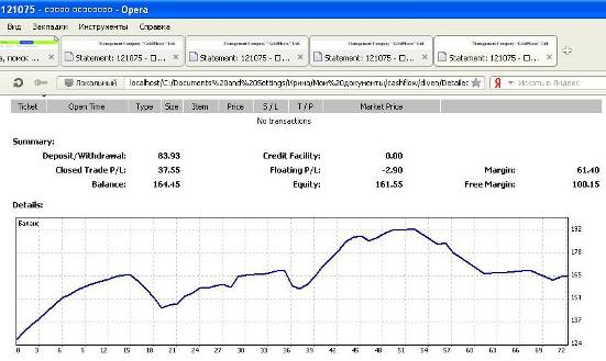 Форекс прогноз на 10.02.12 usain bolt site